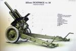 122mm houfnice vz. 38