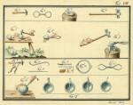 Další vzácné rukopisy z Knihovny VHÚ Praha jsou k dispozici k on-line studiu