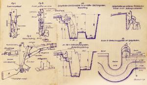 Rakousko-uherské instruktážní podklady k použití skládacího periskopického nástavce na pušku. Ten umožňoval bezpečné pozorování i mířenou střelbu z bezpečí zákopu.
