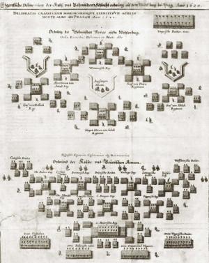 Bitevní sestava nepřátelských armád 8. listopadu 1620.