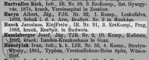 Záznam o Haškově hospitalizaci v budějovické nemocnici. Zde je naopak uvedeno jeho reálné bydliště Praha.