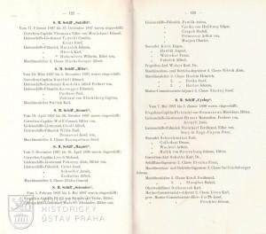 Část soupisu c. a k. blokádní flotily se seznamem důstojníků. Jak vidno, jména ukazující na český původ nejsou výjimkou.