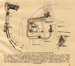 Letecký zaměřovač ASP-1 N
