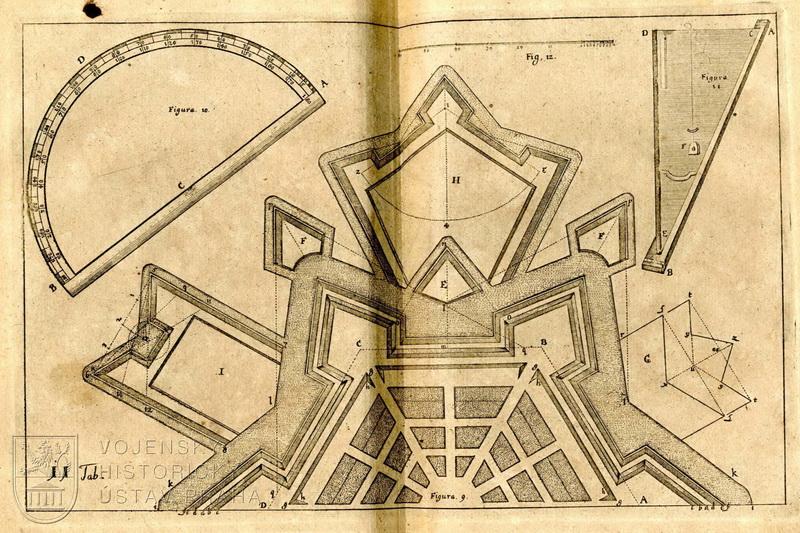 FELDEN, Johann von. Architectura Militaris