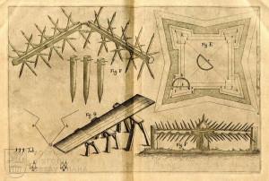Fortifikační nákresy