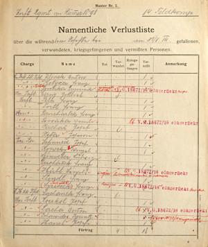Ztráty 14. polní setniny c. a k. pěšího pluku č. 98 z posledního srpnového dne roku 1914. Ve starším předpisovém formuláři chybí místo pro údaj o domovské příslušnosti. Pozdější opravy a doplňky se zanášely zpravidla červeným inkoustem a razítka téže barvy odkazovala číslem jednacím na příslušný spis. FOTO: ÖStA-KA