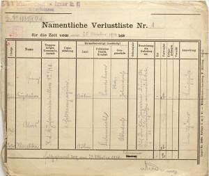 Jiný, novější a také podrobnější formulář obsahuje záznamy o dvou zraněných příslušnících 1. polní setniny c. a k. pěšího pluku č. 98. Nepřátelská palba šrapnely na výšinu Jagodna způsobila 25. října 1914 u této setniny dvě zranění. Podle uvedené poznámky utrpěl záložní svobodník Franz Neugebauer střelné zranění břicha a záložní pěšák Alois Klaschka poranění levého ramene. FOTO: ÖStA-KA