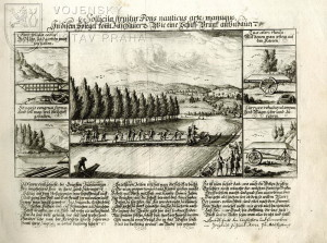 Stavba pontonového mostu – 1722.