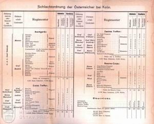 Bitevní sestava habsburské armády.