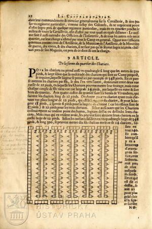 Začátek kapitoly o uložení vozů v táboře s rukopisnou poznámkou na okraji strany.