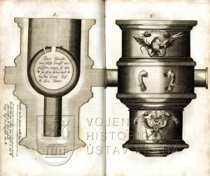 Vyobrazení moždíře a jeho průřez.