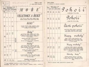 Ukázka typografického zápisu jednotlivých prvků.