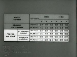 """Film """"Zřizování rádiové stanice R-105d podle norem"""""""