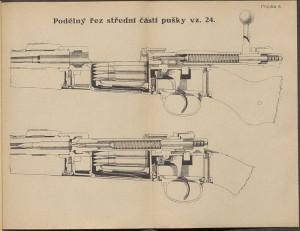 Řez puškou vz. 24.