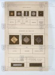 Tablo s hodnostním označením, ČSR, 1920